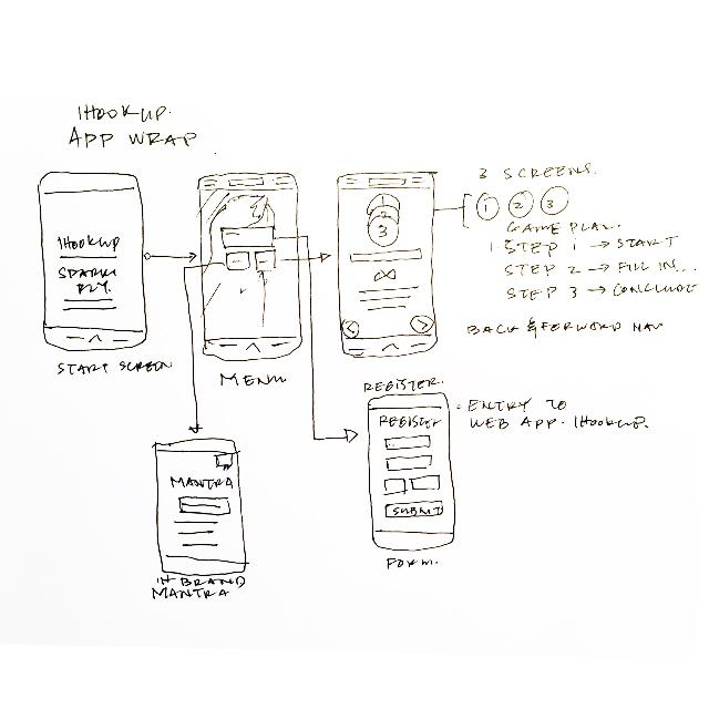 Application Wraps – Google Play & Apple Store